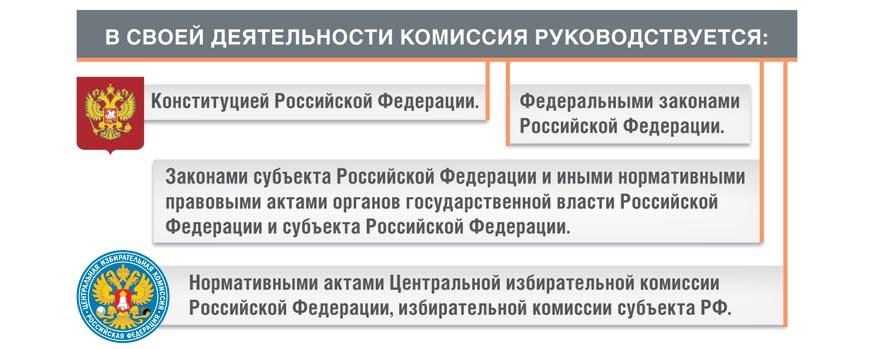 Член избирательной комиссии является ли должностным лицом